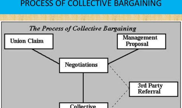 Collective Bargaining For Civil Servants
