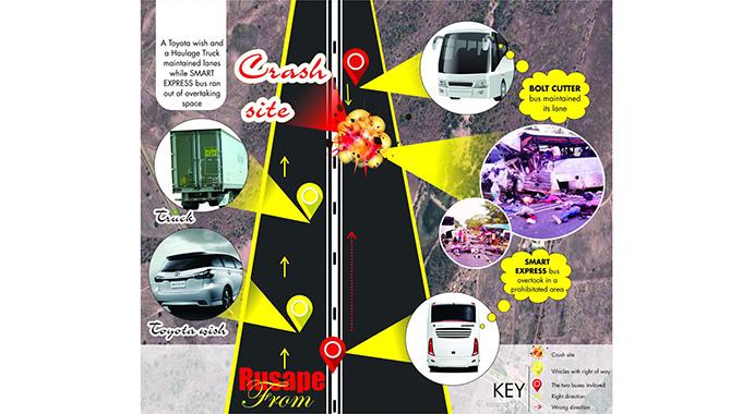JUST IN: Fugitive Smart express driver surrenders