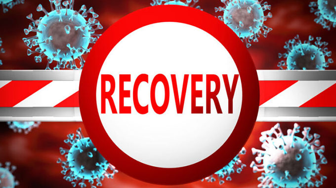 72pc recover from Covid-19